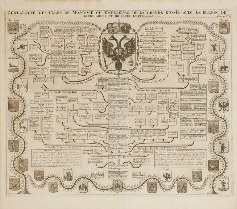 Genealogie des Czars ou Empereurs de Moscovie de la Grande Russie - Print by Henri-Abraham Chatelain