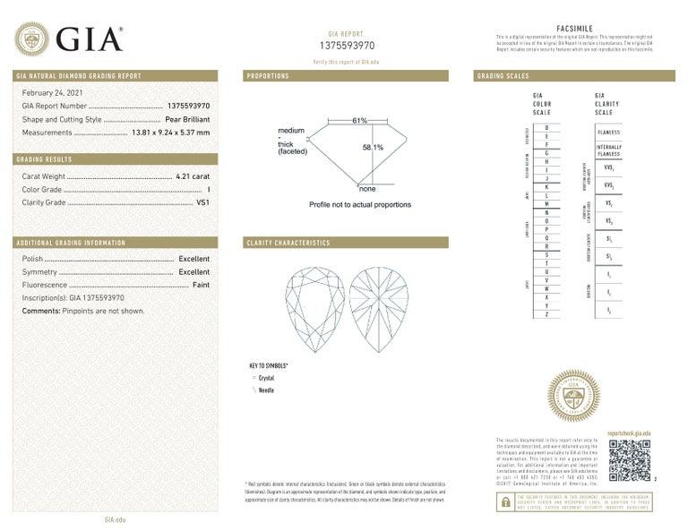 Women's or Men's GIA Certified 5 Carat Pear Cut Diamond Platinum Ring  For Sale
