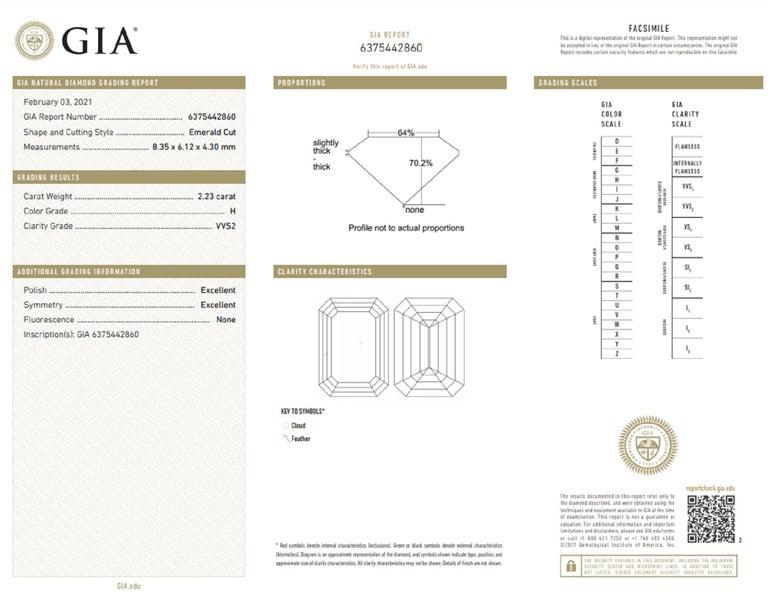 Women's or Men's GIA Certified 2.66 Carat Emerald Cut Diamond For Sale