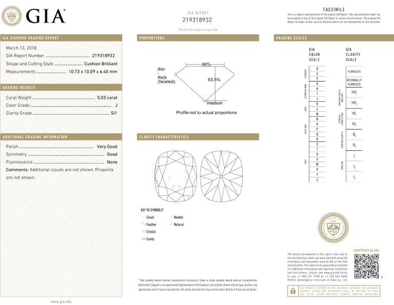 Cushion Cut J. Birnbach GIA Certified 5.03 Carat Cushion Brilliant Diamond Solitaire Ring For Sale