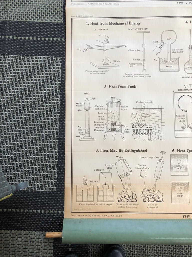 Midcentury classroom map describing the properties of heat. Detailed, informative. Mounted on a retractable wooden roller.