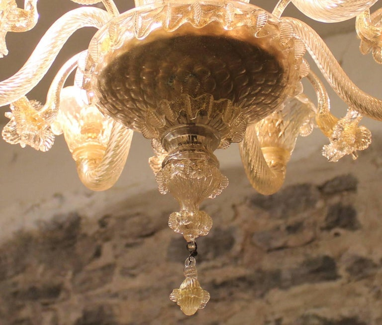 20th Century Murano Glass