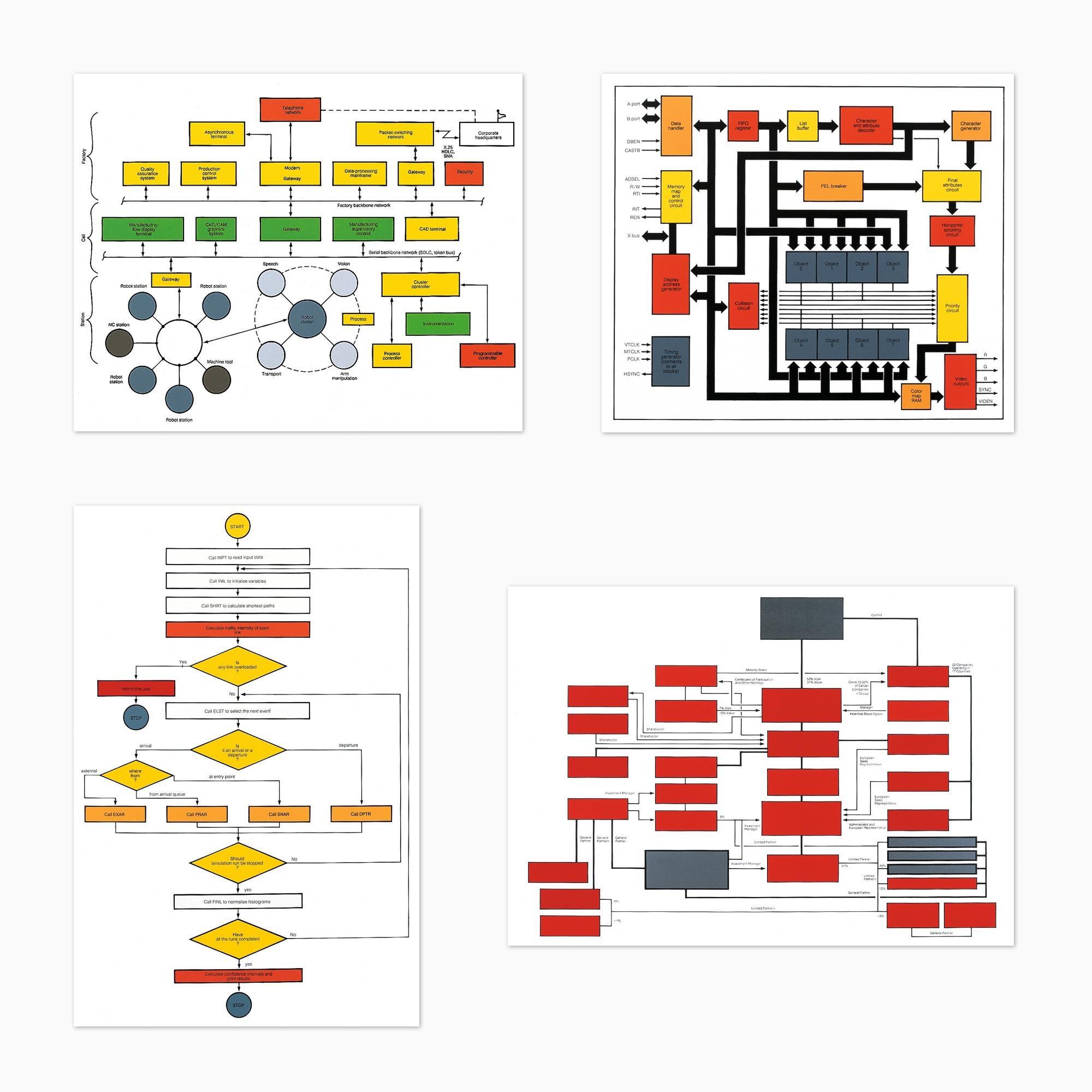 Organizational Charts, Portfolio of Four Silkscreens, Abstract Art, Minimalism