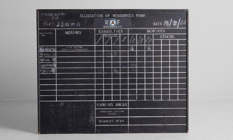 Rare squadron blackboard from R.A.F. Quedgeley Gloucesteshire.