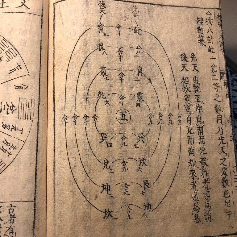 Japanese Feng Shui Antique Woodblock Book Wind Water Frameable Prints For Sale 7
