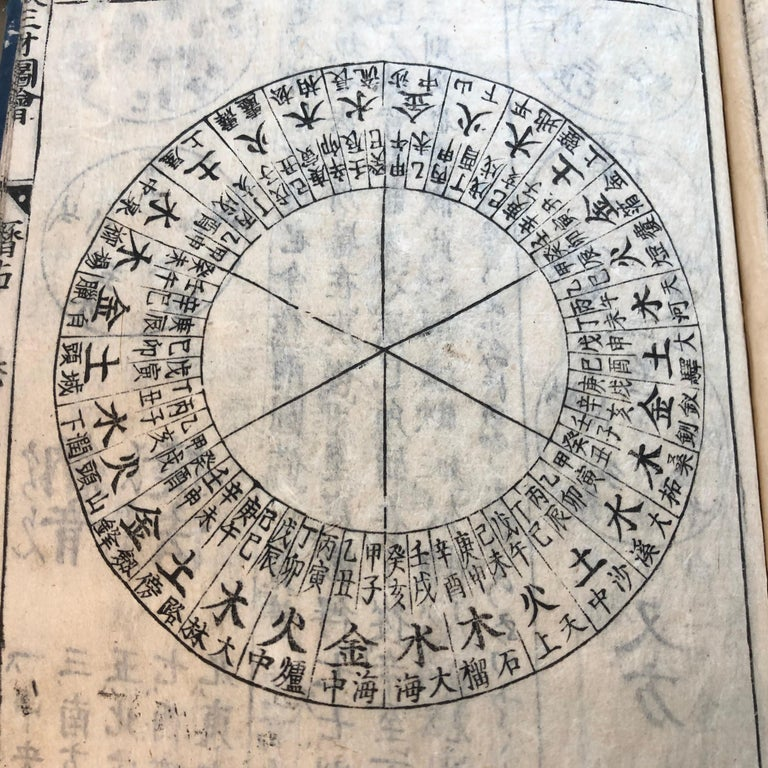 Japanese Feng Shui Antique Woodblock Book Wind Water Frameable Prints For Sale 8