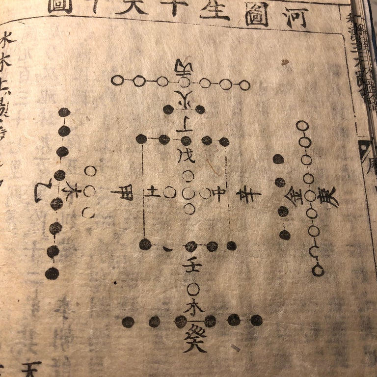19th Century  Japanese Feng Shui Antique Woodblock Book Wind Water Frameable Prints For Sale