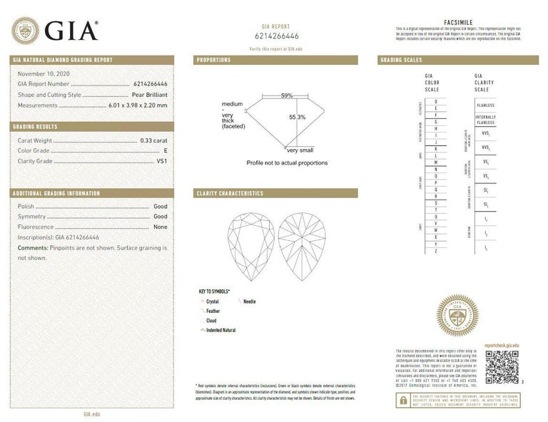 Scarselli 5 Plus Fancy Vivid Yellow Diamond Engagement Platinum Ring For Sale 5