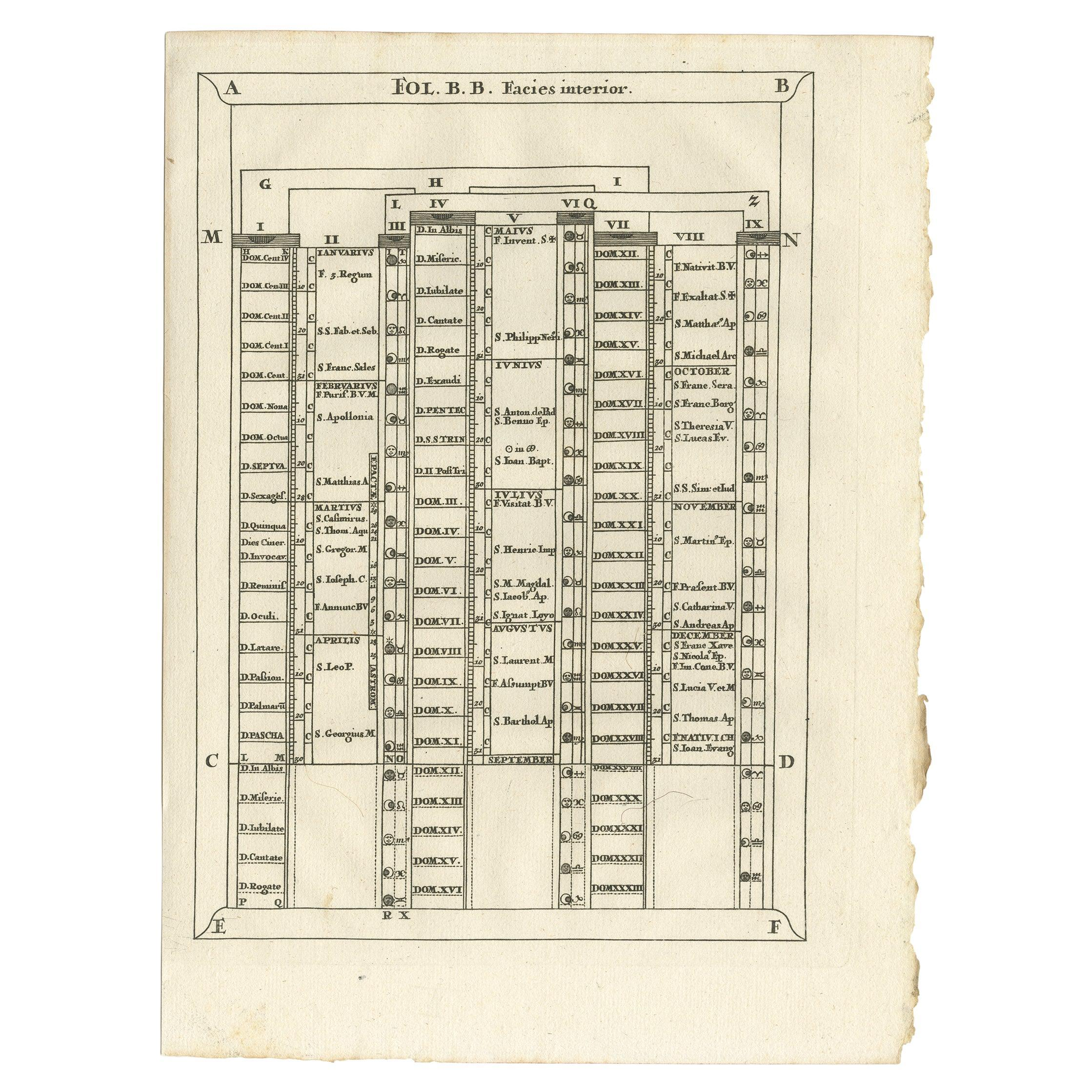 Set of Prints Depicting an Ancient Political and Religious Calendar, C.1780