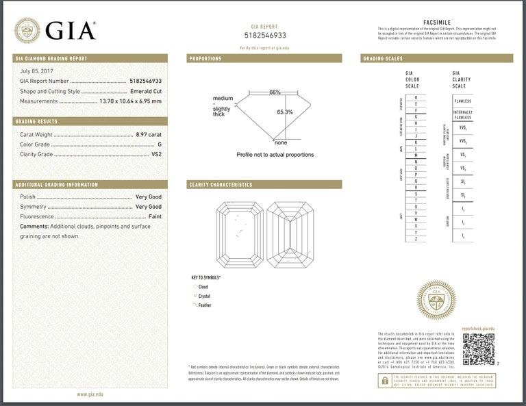 Shreve, Crump & Low GIA Certified 8.97 Carat G VS2 Emerald Cut Diamond Ring For Sale 5