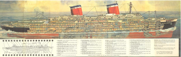 SS United States Sign Notice and Information for Passengers For Sale 8
