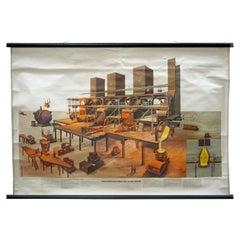 Steel Manufacture in a Converter Rollable Wall Chart Poster