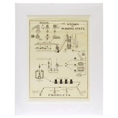 The Story of Making Steel, Vintage Infographic Poster Mounted in Window Mat