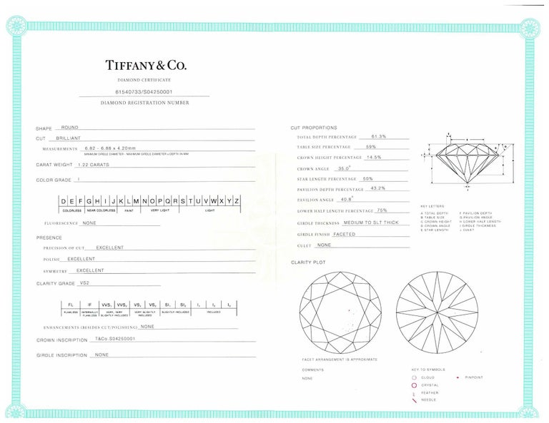 Tiffany & Co. 1.22 Carat Center I VS2 Round Brilliant Solitaire Engagement Ring For Sale 1