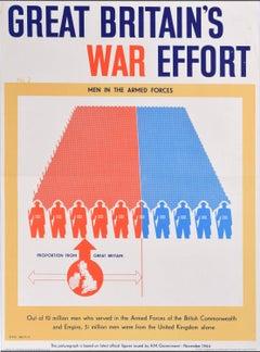 1944 UK poster: Great Britain's War Effort (Men) - World War II propaganda
