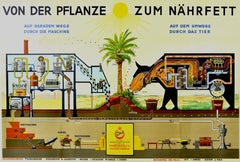 Original Vintage Poster Cow As Industrial Palace Machine Animal Production Thea