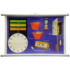 Vintage Pull Down Wall Chart about the Time Measurement