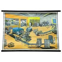 Vintage Technical Double-Sided Poster Rollable Wall Chart Dairy Brickyard